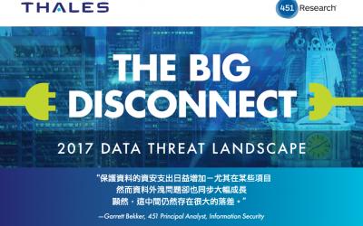 2017 Thales 資料威脅報告-重點節錄